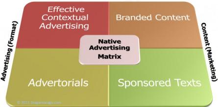 native-advertising-matrix-dv-445x220